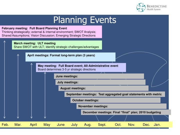 Planning Events
