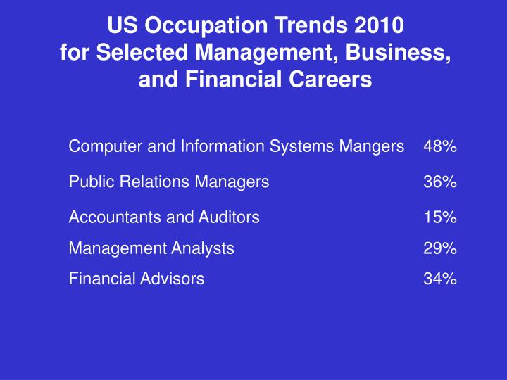 US Occupation Trends 2010