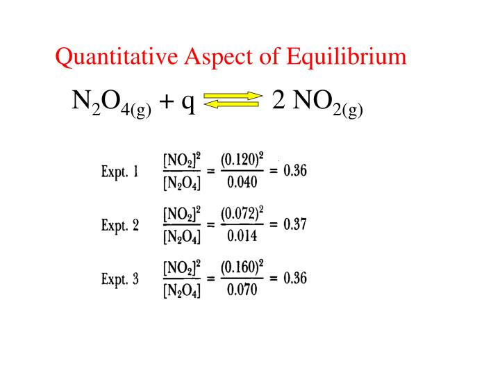 Quantitative Aspect of Equilibrium