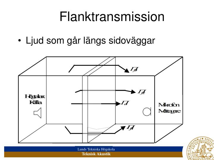 Flanktransmission