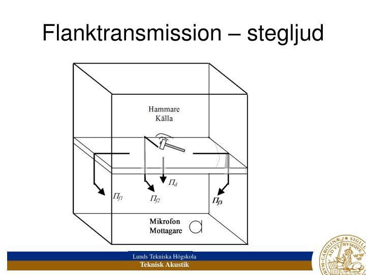 Flanktransmission – stegljud