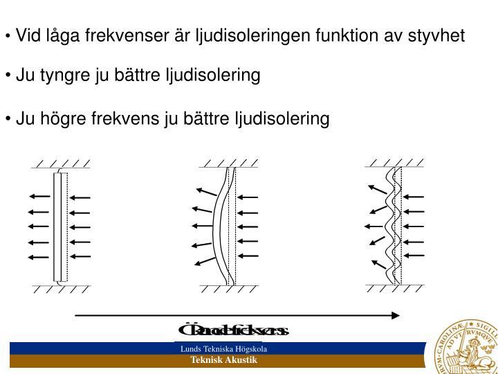 Vid låga frekvenser är ljudisoleringen funktion av styvhet