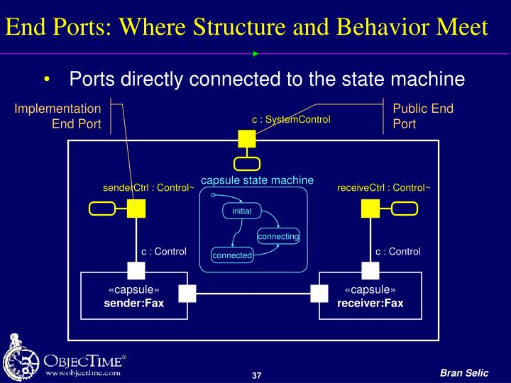 End Ports: Where Structure and Behavior Meet