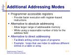 additional addressing modes2