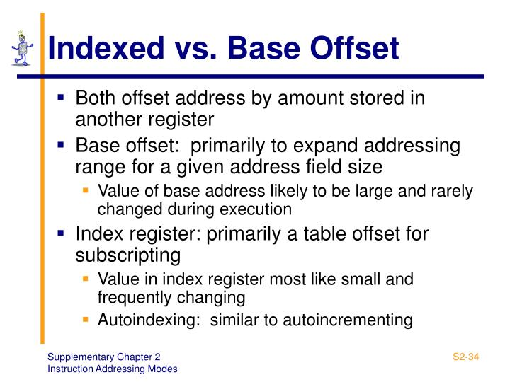 Indexed vs. Base Offset