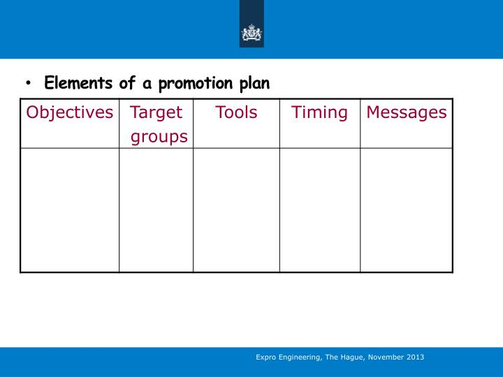 Elements of a promotion plan