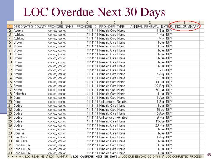 LOC Overdue Next 30 Days