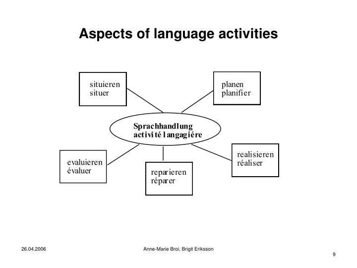 Aspects of language activities
