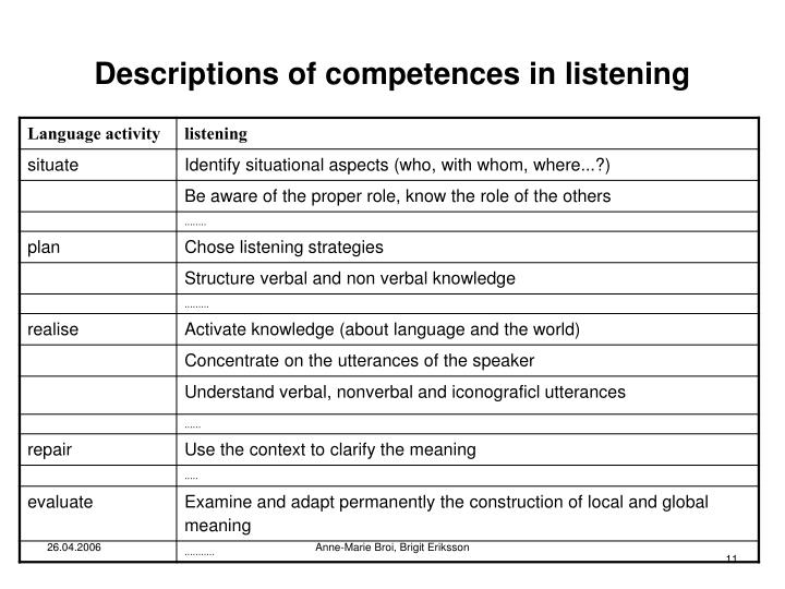 Descriptions of competences in listening