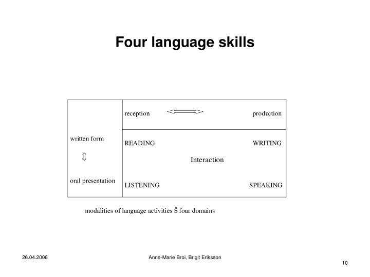 Four language skills