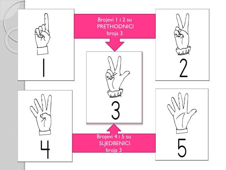 Brojevi 1 i 2 su