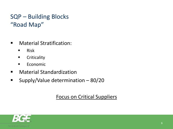 SQP – Building Blocks