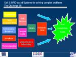 call 2 grid based systems for solving complex problems the challenge 1