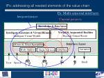 ips addressing all needed elements of the value chain