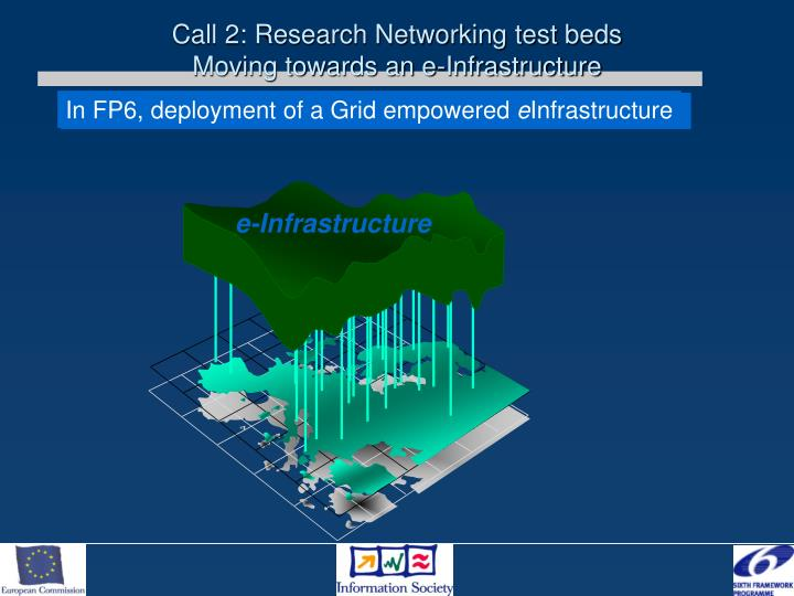 In FP6, deployment of a Grid empowered