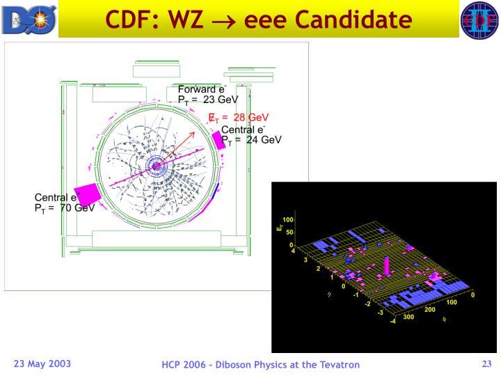 CDF: WZ