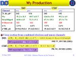 w production1