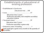 establishments of educational of existing profession