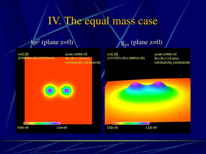 IV. The equal mass case