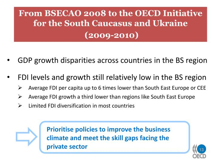 From BSECAO 2008 to the OECD Initiative for the South Caucasus and Ukraine