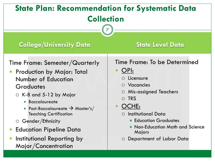 State Plan: Recommendation for Systematic Data Collection