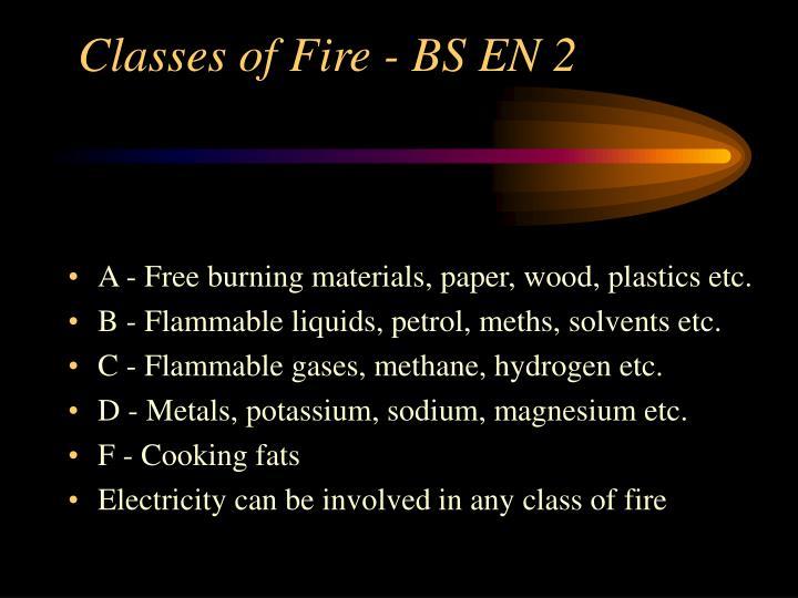 Classes of Fire - BS EN 2