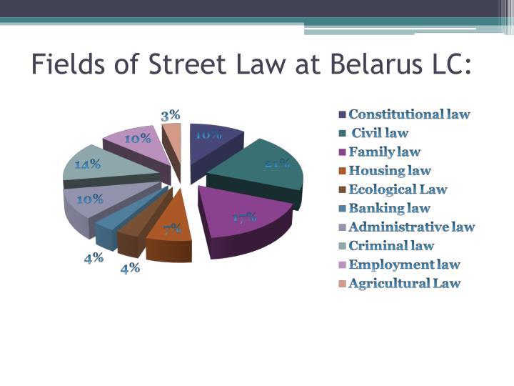 Fields of Street Law at Belarus LC: