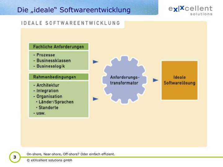 """Die """"ideale"""" Softwareentwicklung"""
