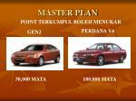 master plan2