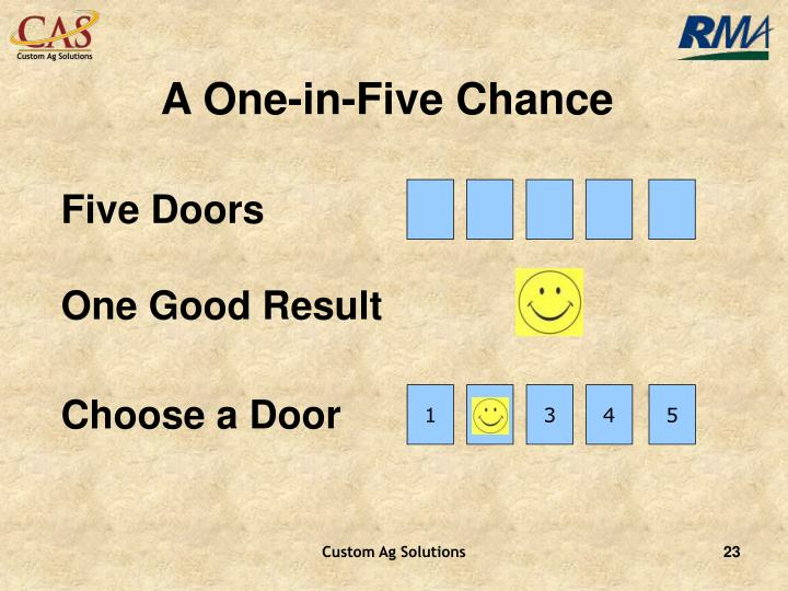 A One-in-Five Chance