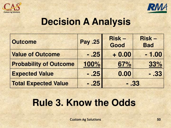 Decision A Analysis