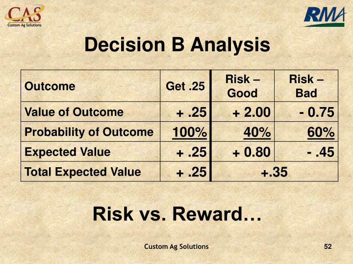 Decision B Analysis