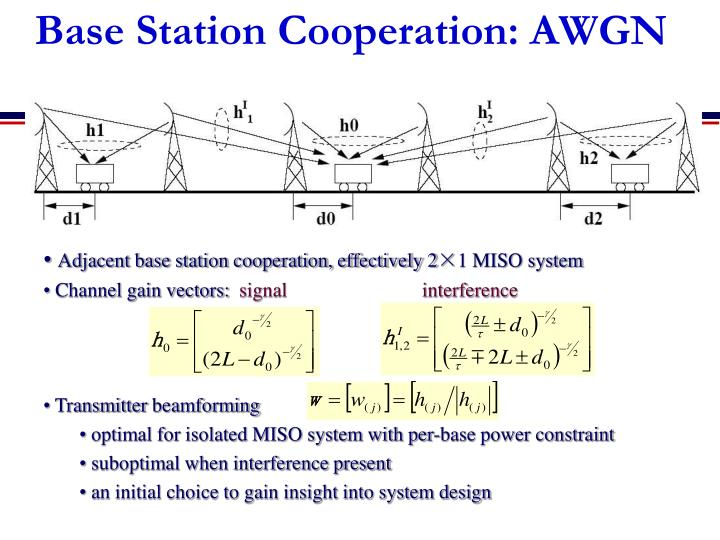 Base Station Cooperation: AWGN