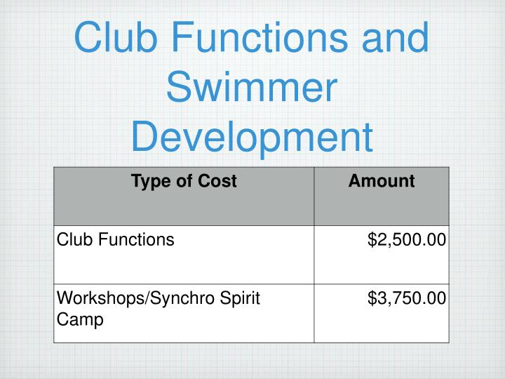 Club Functions and Swimmer Development