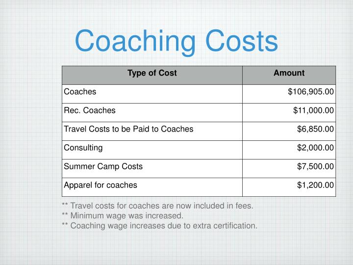 Coaching Costs