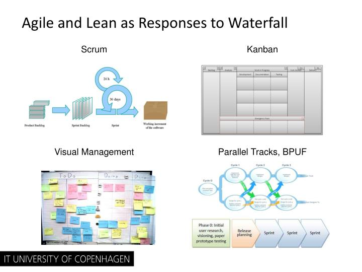 Agile and Lean as Responses to Waterfall