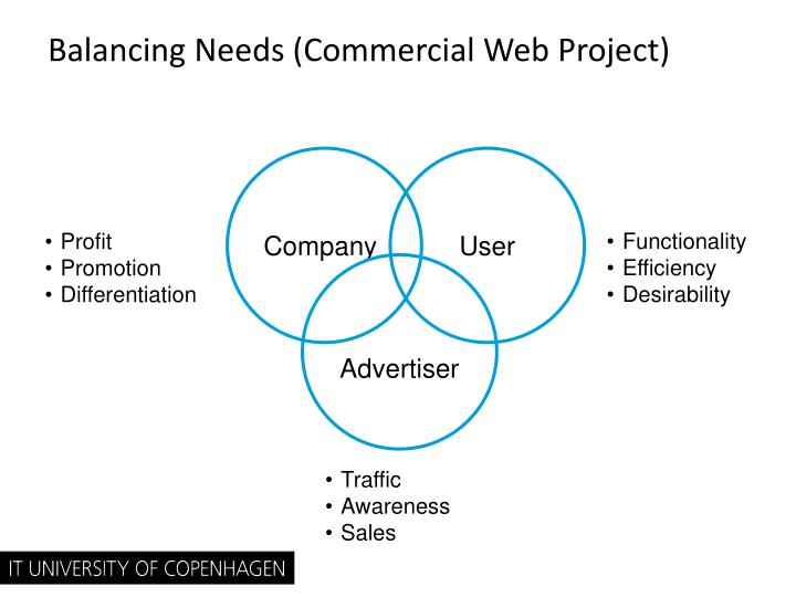 Balancing Needs (Commercial Web Project)