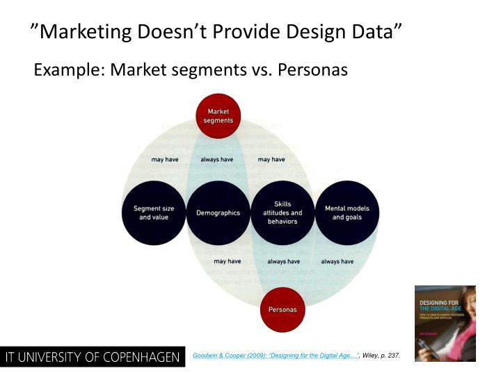"""Marketing Doesn't Provide Design Data"""