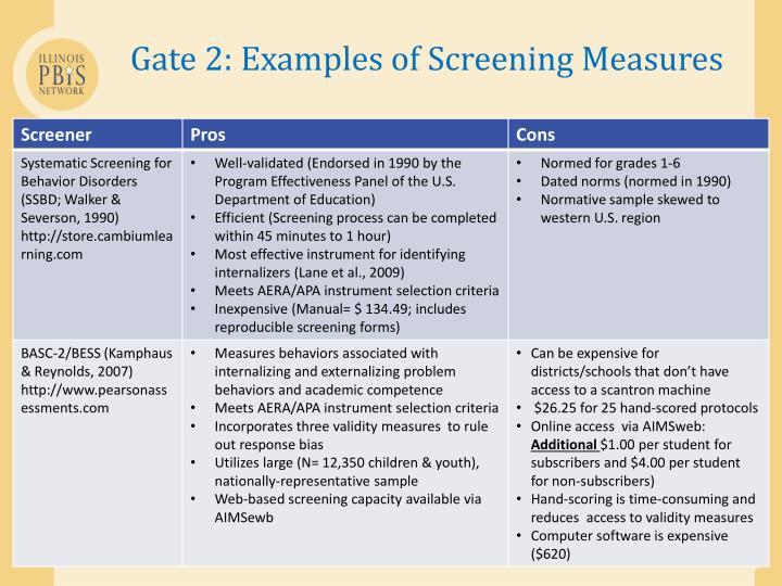 Gate 2: Examples of Screening Measures