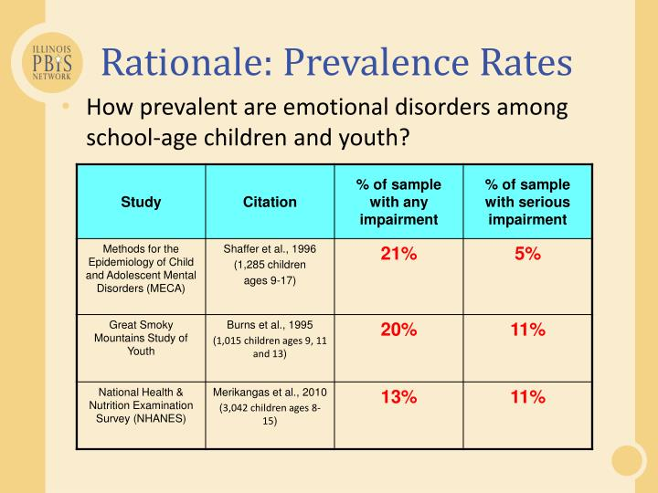 Rationale: Prevalence Rates