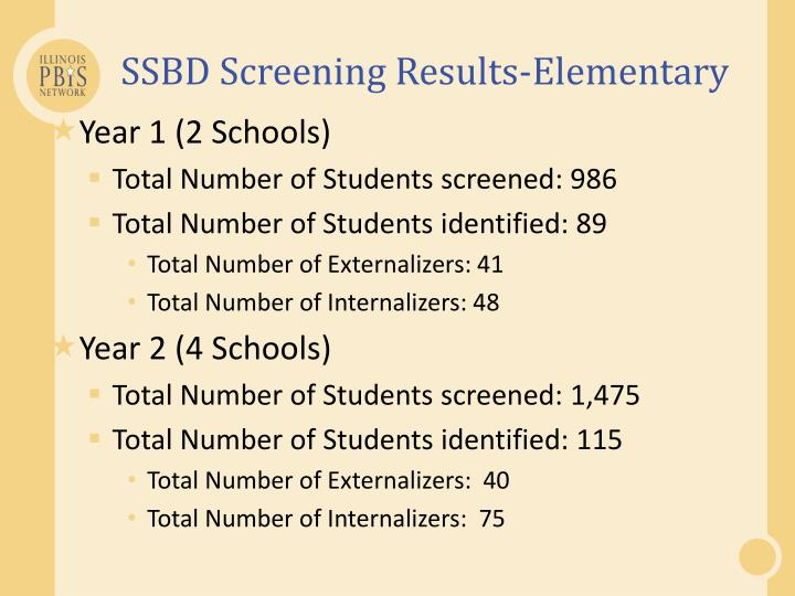 SSBD Screening Results-Elementary