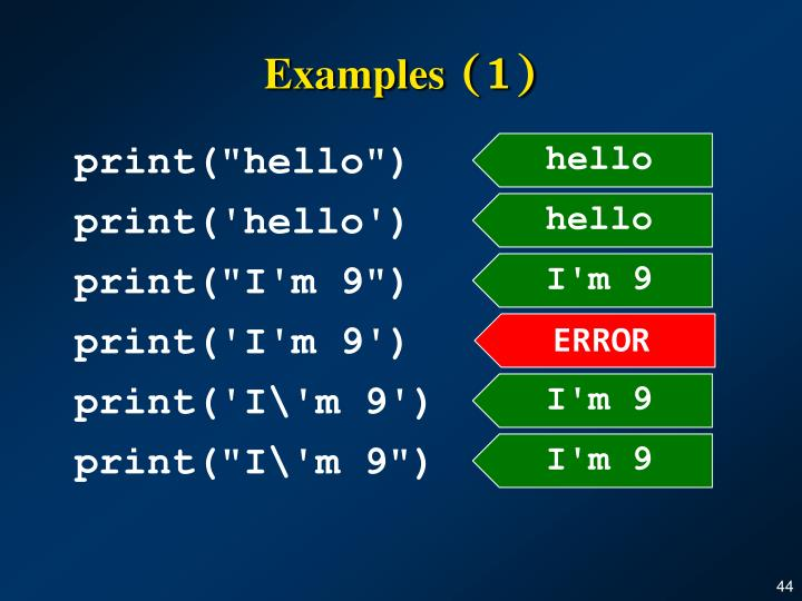 Examples (1)