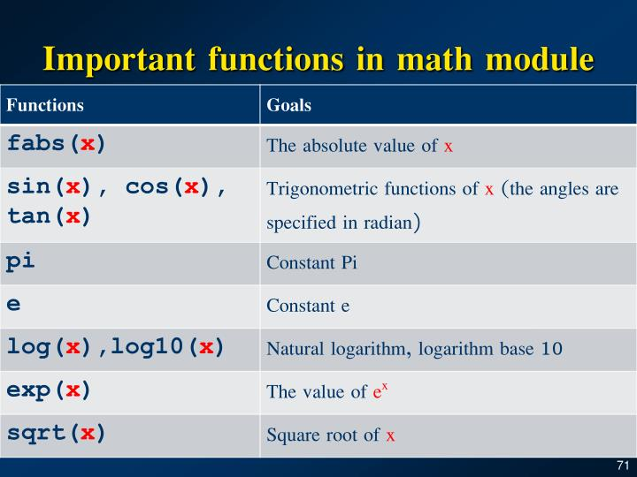 Important functions in