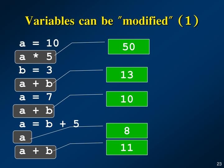 "Variables can be ""modified"" (1)"