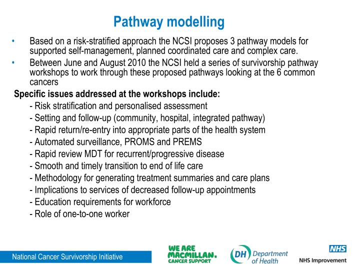 Pathway modelling