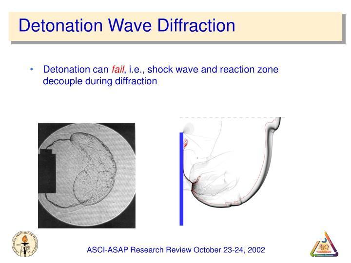 Detonation Wave Diffraction
