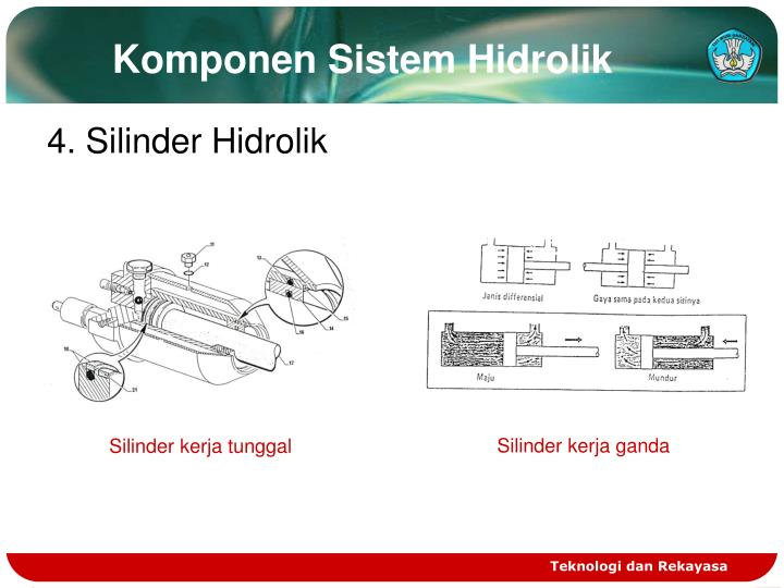 Komponen Sistem Hidrolik