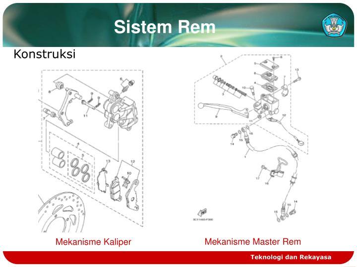 Mekanisme Master Rem