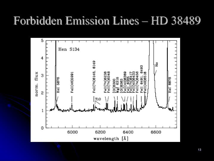 Forbidden Emission Lines – HD 38489