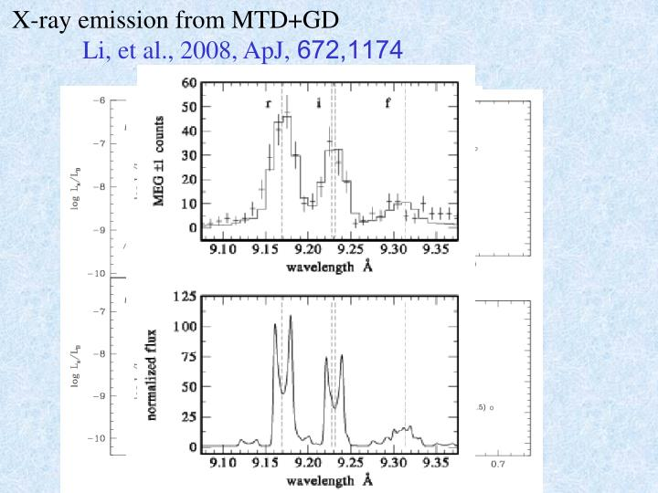 X-ray emission from MTD+GD